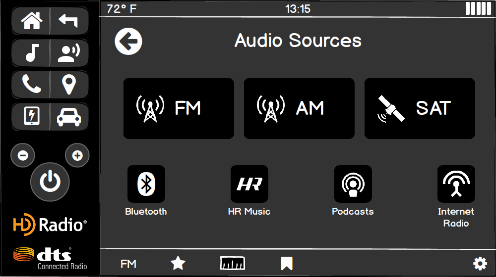 Audio Sources Screen: Wireframe